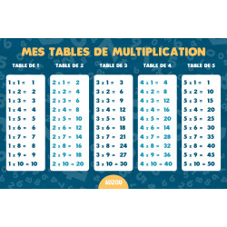 DÉFIS MULTIPLICATIONS